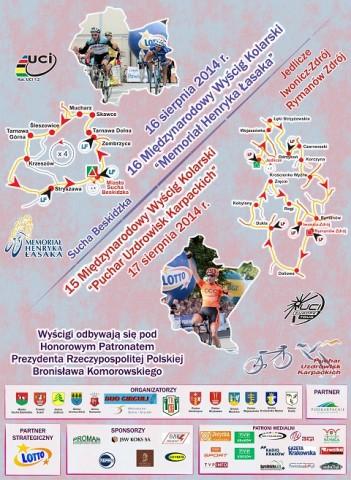XV Międzynarodowy Wyścig Kolarski o